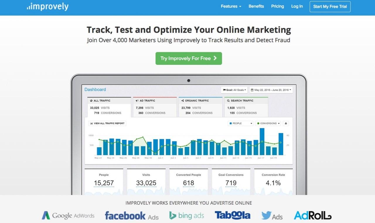 Tracciare utente del sito, 3 tool per fare più soldi